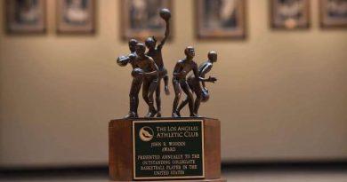 Premios John R. Wooden al mejor jugador y jugadora universitario de la NCAA